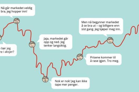 Illustrasjon av en investors reaksjon på markedet